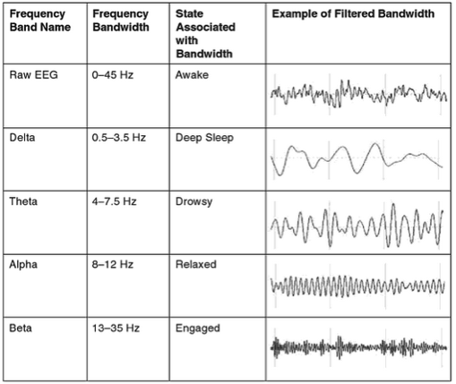 Infrasound and lowfrequency noise  does it affect human